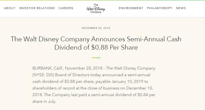 walt disney dividendos