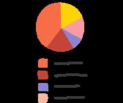 La herramienta de Dividendos y Análisis de empresas 3
